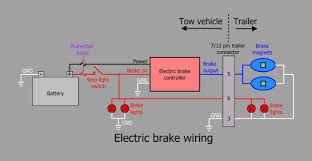 how to install a electric trailer brake controller on tow at