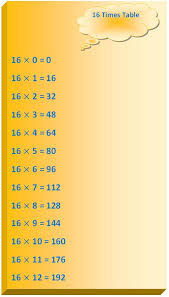 16 times table multiplication table of 16 read sixteen times table