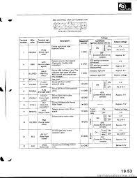 warning honda civic 1996 6 g workshop manual