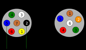 trailer connectors in australia and wiring diagram 7 pin round
