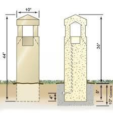 concrete bollard lighting fixtures stonelight pre cast concrete bollard light aquarius condo west