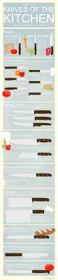 how to use kitchen knives knives of the kitchen how to use the knives found in your kitchen
