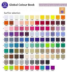colour shades with names coats shade cards industrial thread zips colour management