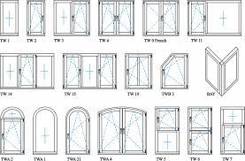 Best 25 Standard Window Sizes by 25 Fantastic Window Design Ideas For Your Home Best 25 Window