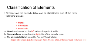 unit seven periodic table ppt video online download