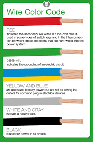 what do electrical wire color codes mean wire purpose and