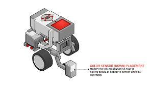 robotc intermediate ev3 color sensor 1