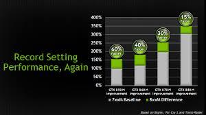 pubg 860m introducing gtx 800m notebook gpus geforce