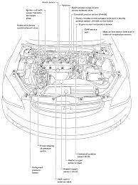 service engine soon light nissan maxima service engine soon light is on my code reader says po1147 trouble