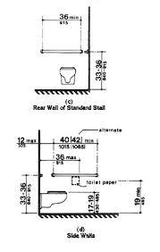 Accessible House Plans Sample Bathroom Floor Plans Living House Plans Handicap Bathroom