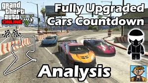 New Car Comparison Spreadsheet Analysis Plus Spreadsheet 2014 Best Fully Upgraded Cars In