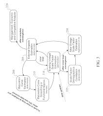patent us7702555 vintage maturation analytics for predicting patent drawing