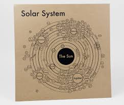 Circle Map Archie U0027s Press Circle Map Of The Solar System At Buyolympia Com