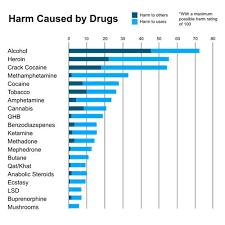 addiction prevention lesson plan guide new beginnings drug rehab