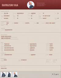 Matrimonial Resume Sample by Marriage Biodata Template Virtren Com