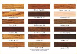 Interior Wood Stain Colors Home Depot Pictures On Luxury Home - Interior wood stain colors home depot