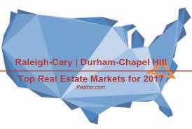 top 10 real estate markets 2017 blog www m2khomesolutions com