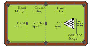 How To Play Pool Table Ball Rules