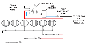 off road light fuse box diagram wiring diagrams for diy car repairs