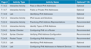 ccna 1 v6 0 study material chapter 7 ip addressing