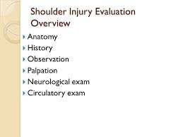 Palpate Supraspinatus Tendon Evaluation Of The Shoulder Shoulder Injury Evaluation Overview