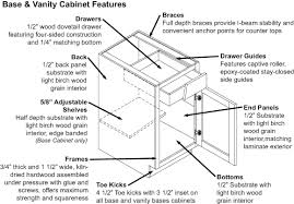 Cabinet Toe Kick Dimensions Kitchen Base Cabinet Detail Kitchen Cabinet Trim Kitchen Cabinet