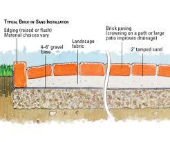 Flagstone Patio Installation Furniture Beautiful Patio Covers Flagstone Patio As How To Install