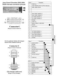 2000 jeep wiring diagram jeep grand wj stereo system wiring diagrams within 2000