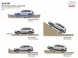 Audi Q5 6 Cylinder Diesel - review 2011 audi q5 2 0 tfsi the truth about cars