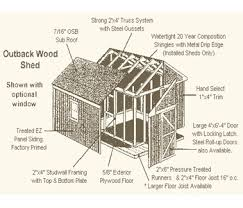 Plans To Build A Wood Shed by How To Build A Wooden Shed U2013 Part 1 U2013 Planning Wood Shed Plans Blog