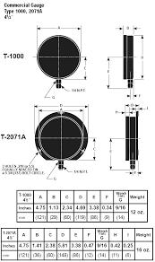 ashcroft 1000 pressure gauge 45 1000h 02l 300