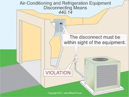 air conditioning and refrigeration equipment electrical