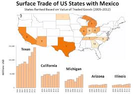map us mexico border states tracking freight traffic trends at the u s mexico border