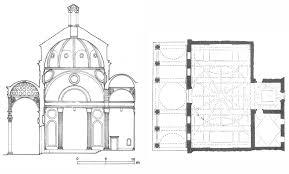 Gothic Church Floor Plan by Experiencing The Pazzi Chapelarttrav