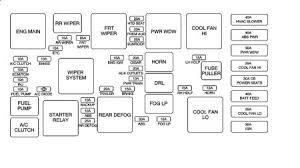 2006 pontiac montana fuse box location wiring diagram simonand