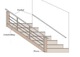treppe selbst bauen handlauf für treppen warum www selber bauen de