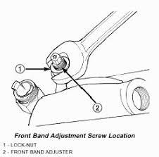 1994 dodge ram 1500 transmission 94 ram at band adjustment