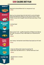 1200 calorie indian diet plan for healthy weight loss with pros