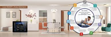 home and commercial automation solutions in dubai uae