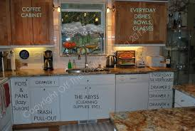 How To Organize Kitchen Cabinets And Drawers Off The Cuff Cooking The Official Off The Cuff Tutorial On