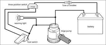 help with auto bilge pump wiring the hull truth boating and