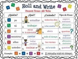 write the pattern of past tense and give exle spanish present preterite tense review by debbie wood tpt