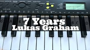 7 years lukas graham easy keyboard tutorial with notes right