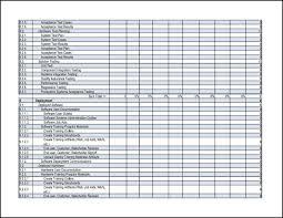 sdlcforms work breakdown structure resource planning template