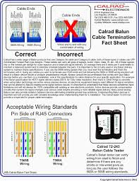 wiring diagram for cat5 crossover cable and ethernet connector doc