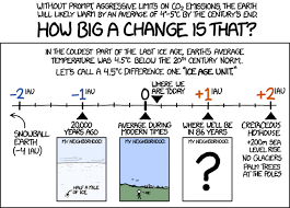 climate change explained in 10 cartoons climate reality