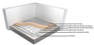 underlay for vinyl sheet flooring gurus floor
