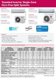 split air conditioner ductless air conditioner split air