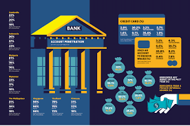 the uncertain future of cambodia and myanmar u0027s banking industries