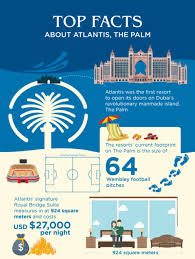 top 10 facts about atlantis dubai infographics atlantis the plam